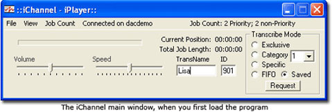 iChannel Transcription